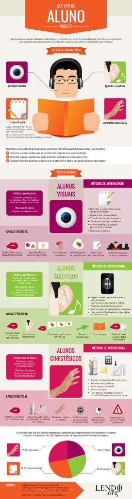 infografico-estilos-aprendizagem-visual-auditivo-cinestesico